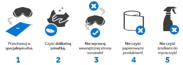 ikony_ochrona-gogli
