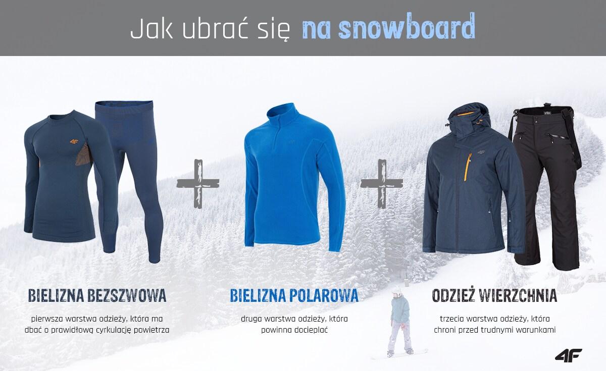 Jak ubrać się na snowboard?