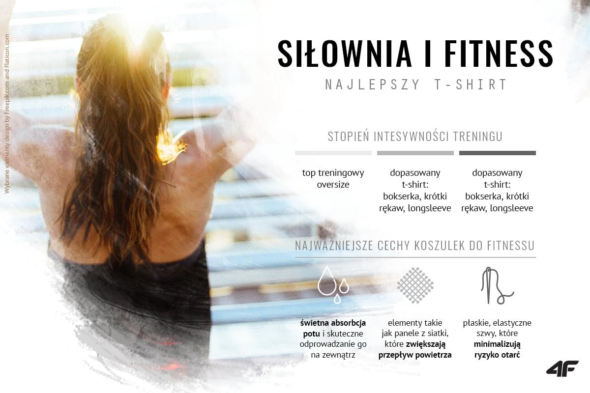 Siłownia i fitness - najlepszy t-shirt