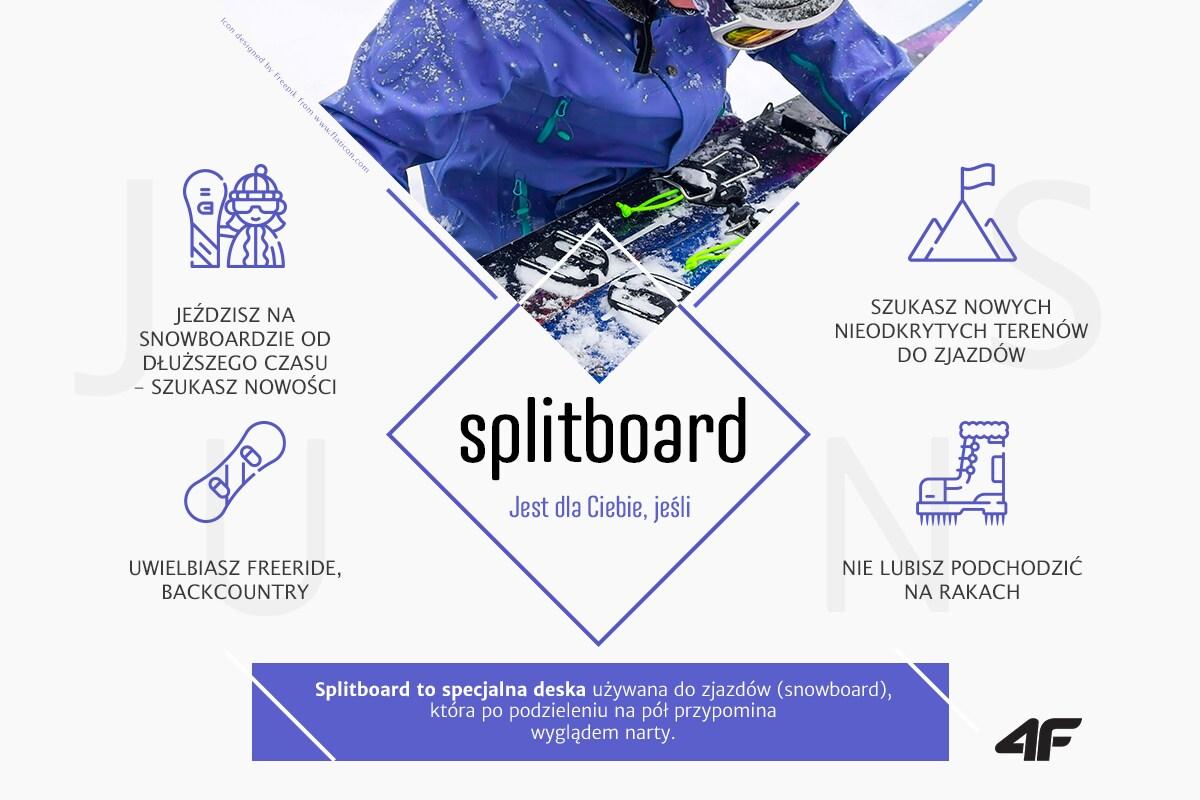 Splitboard