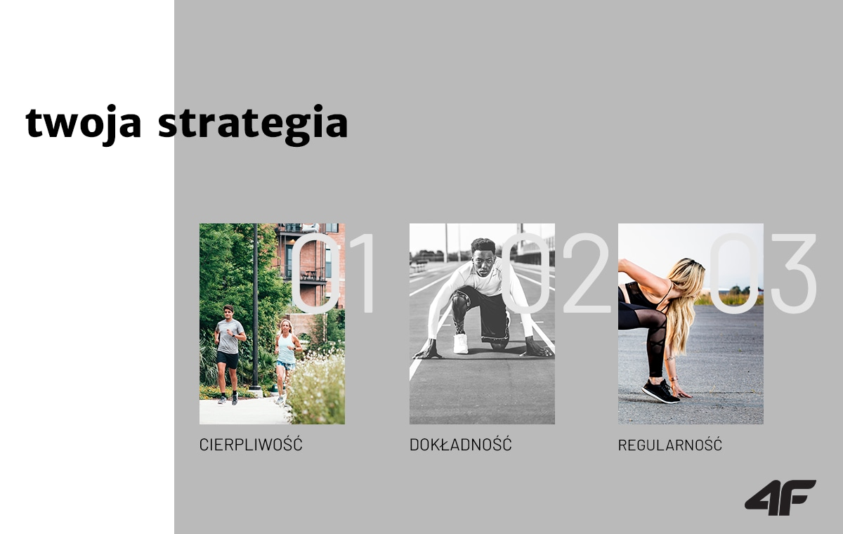 Twoja strategia