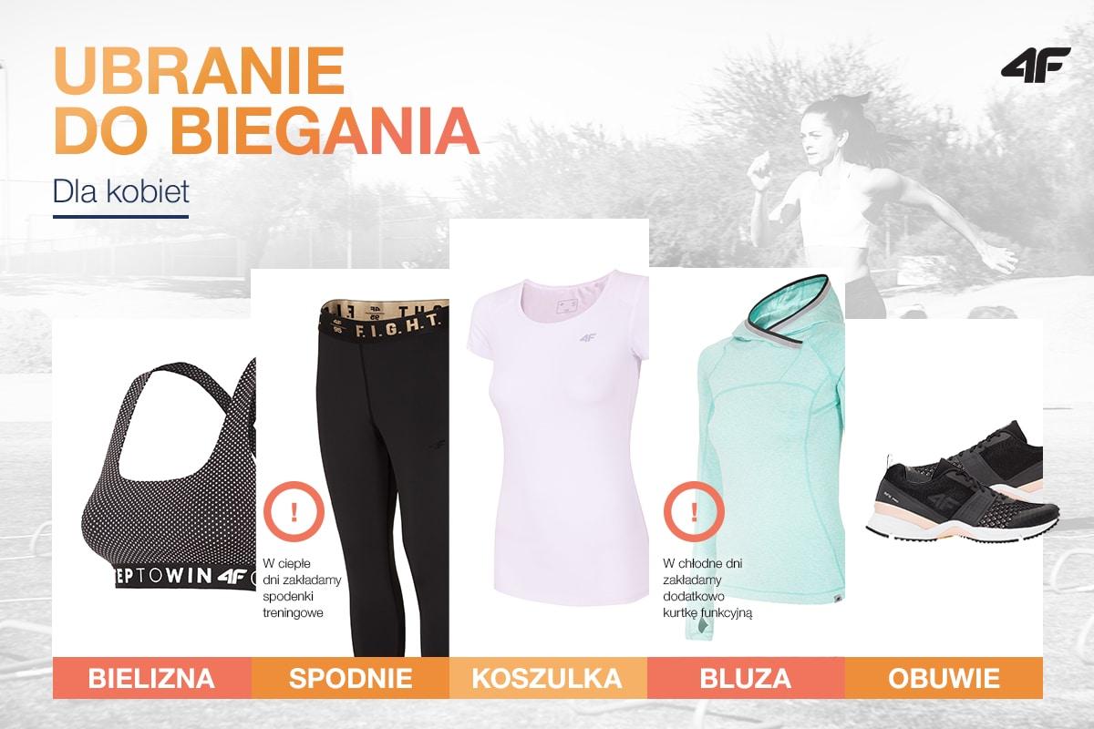 Ubranie do biegania dla kobiet