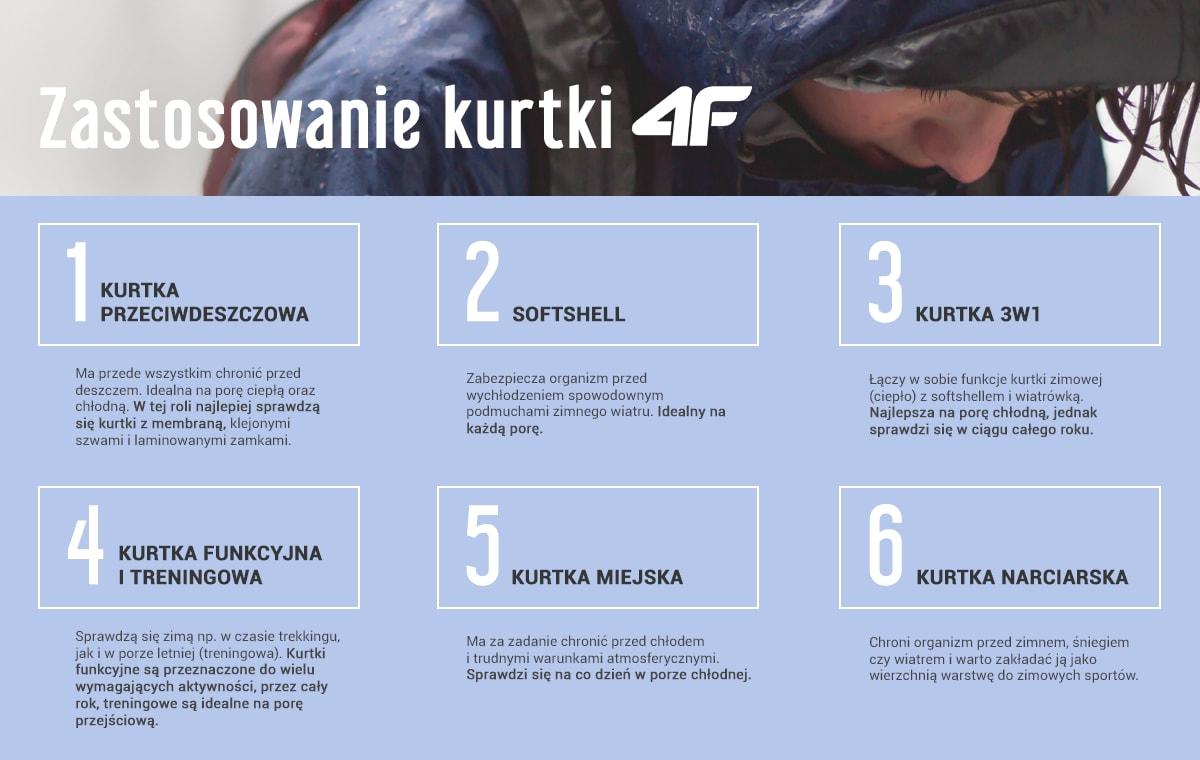 Zastosowanie kurtki 4F