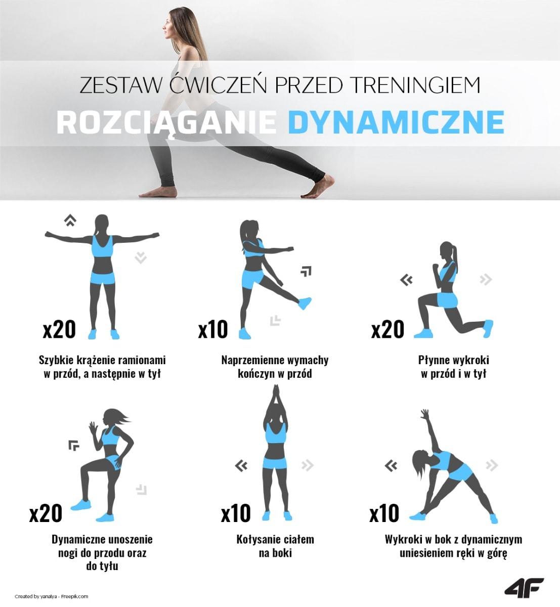 Zestaw ćwiczeń przed treningiem