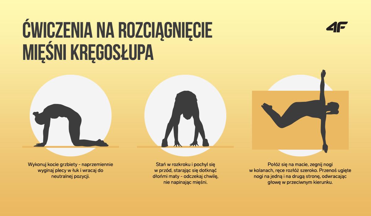 Ćwiczenia na zdrowy kręgosłup - rozciaganie