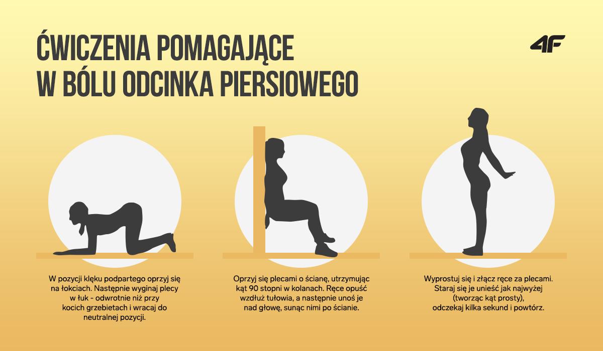 Ćwiczenia na ból odcinka piersiowego