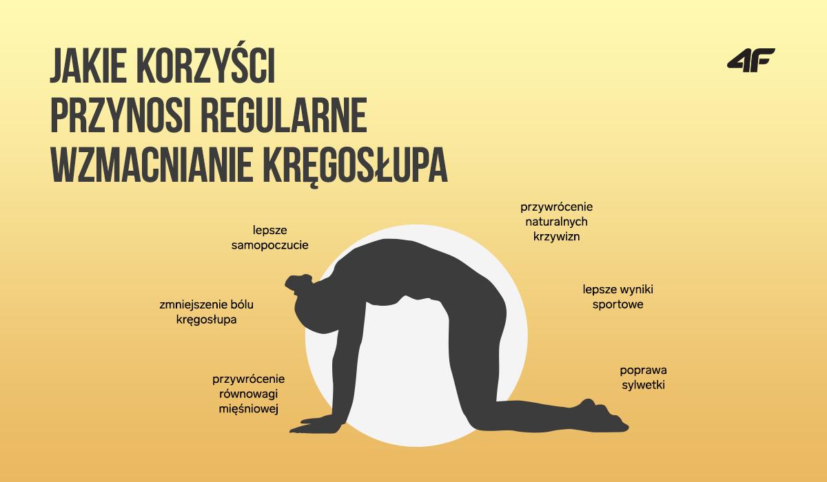 Ćwiczenia na zdrowy kręgosłup - korzyści